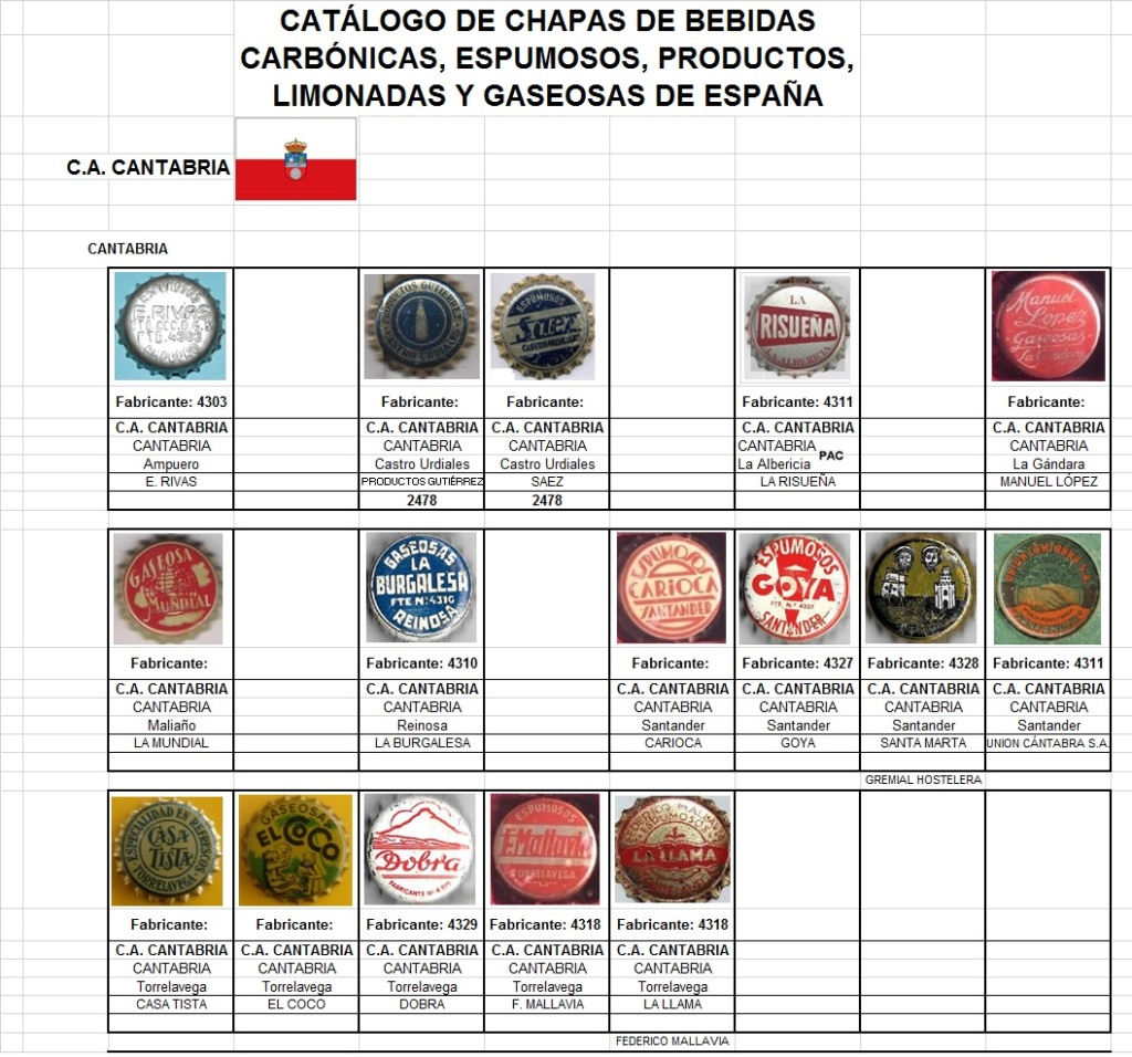 CATÁLOGO GASEOSAS (CANTABRIA) Cantab13
