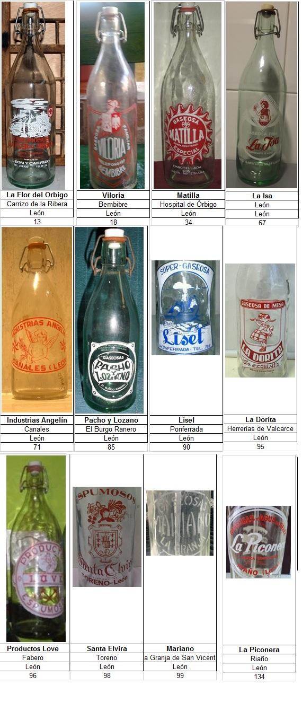Colección botellas de gaseosa serigrafiadas Gaseos11