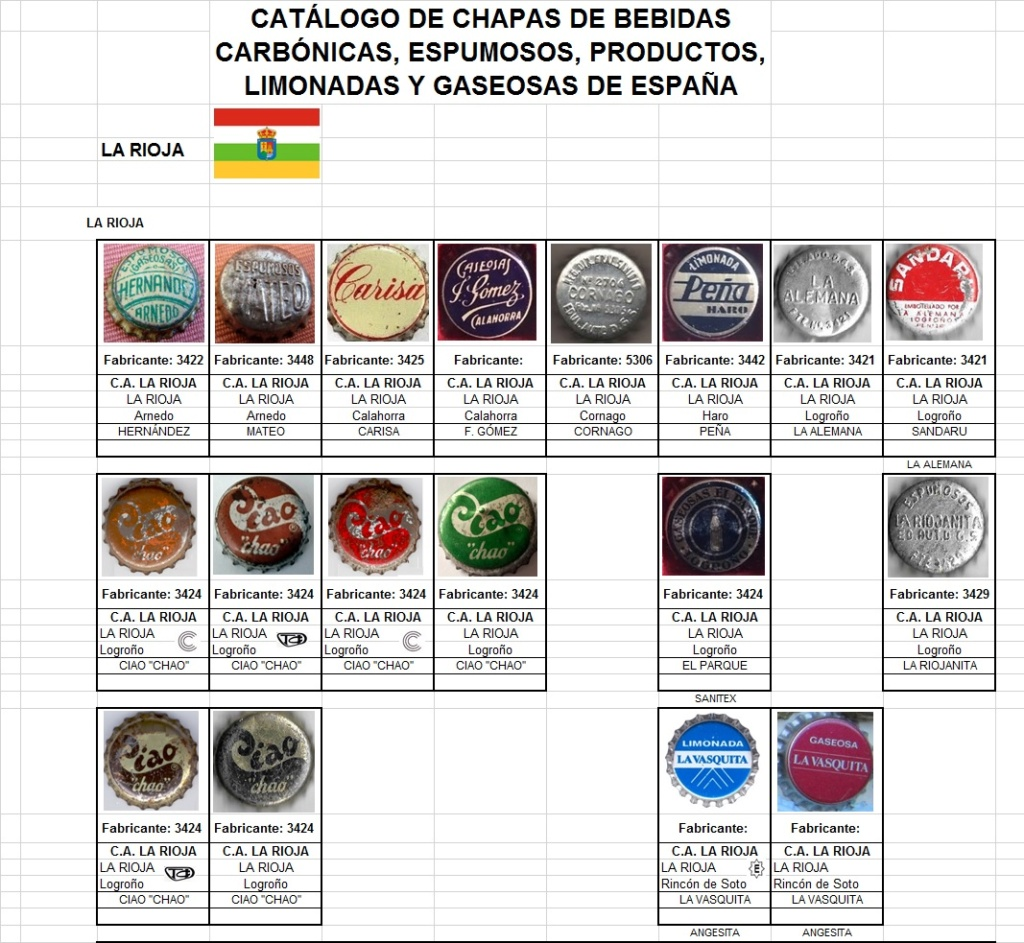 CATÁLOGO GASEOSAS (LA RIOJA) La_rio21