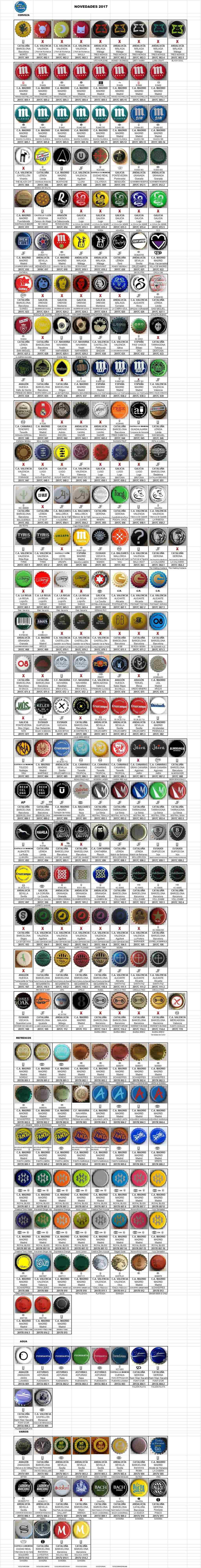 Catálogo de Novedades 2017 Noved300