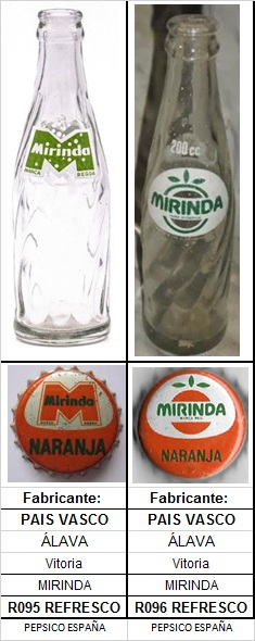 Envase R095-R096 Mirinda R095-r10
