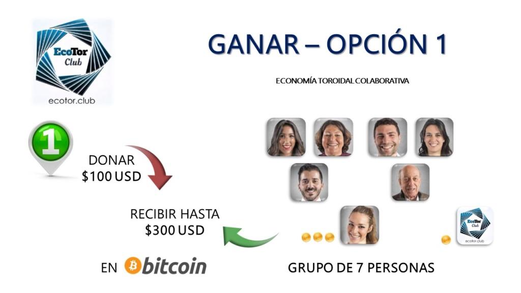Ecotor.Club | Multiplica tu Dinero x2, x3, x7 sin darle el dinero a ninguna compañía Ecotor10