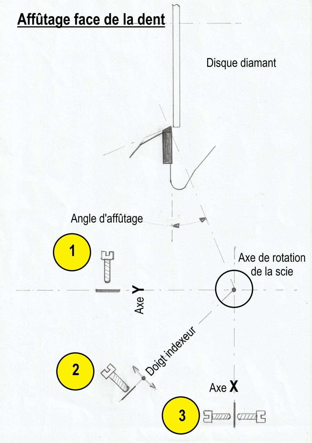 Affûteuse scie circulaire - Page 2 Affzta10