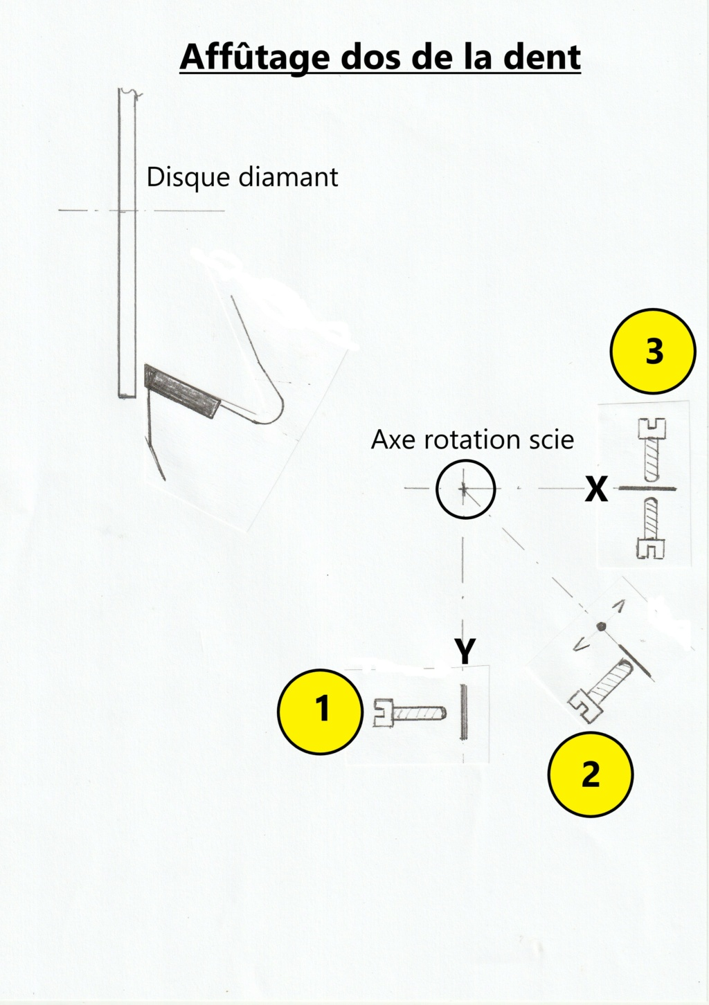Affûteuse scie circulaire - Page 2 Affzta11
