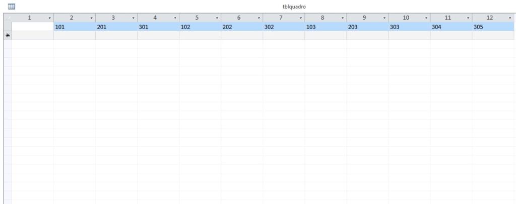[Resolvido]Acrescentar colunas de acordo com linhas Fields10