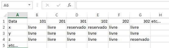 [Resolvido]Acrescentar colunas de acordo com linhas Sem_tz11