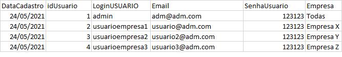 Filtrar dados por usuario/empresa depois do login Sem_tz13