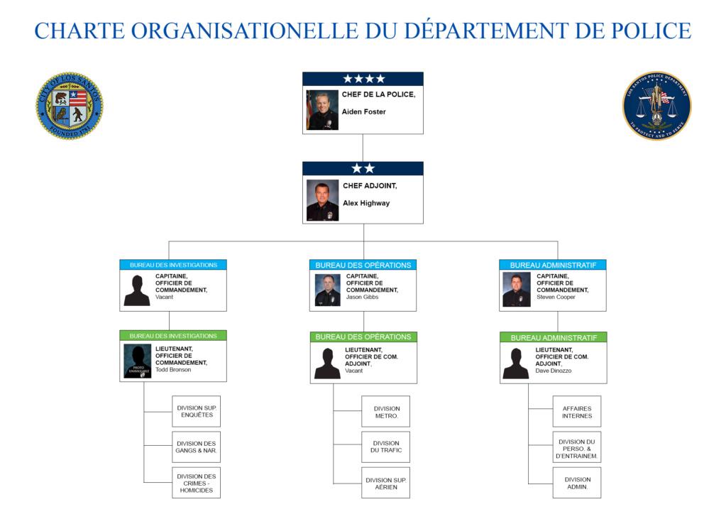 Charte organisationnelle du LSPD Organi17