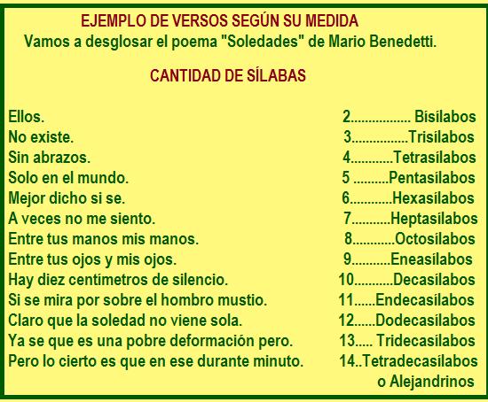 MÉTRICA Y MEDIDA DE LOS VERSOS Ejempl10