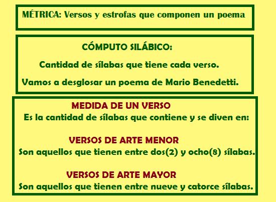MÉTRICA Y MEDIDA DE LOS VERSOS Metric10