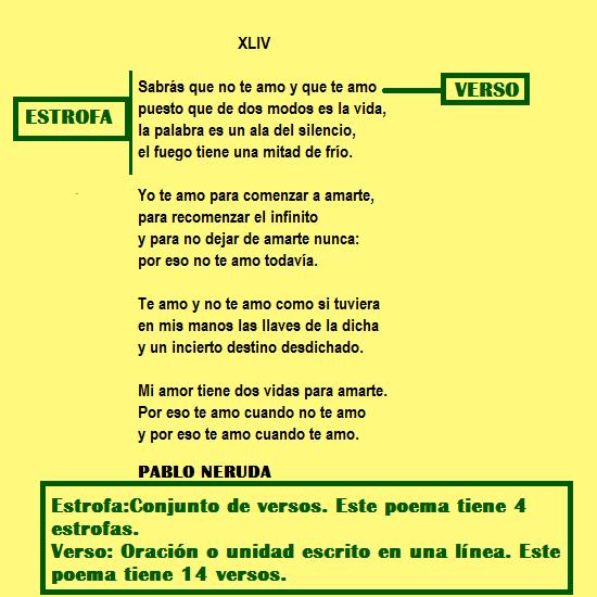 MÉTRICA Y MEDIDA DE LOS VERSOS Versos10