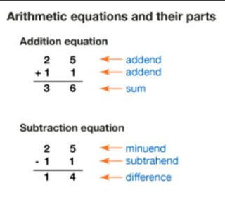 part of addition and subtraction Screen10