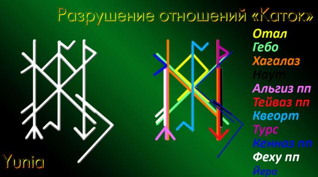"""Разрушение отношений """"Каток"""" (ТЕСТ)Автор Yunia"""