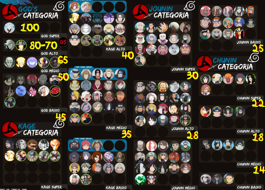 Qual seria o poder de luta dos personagens de Naruto se eles estivessem em Dragon Ball? 4y-wqo11