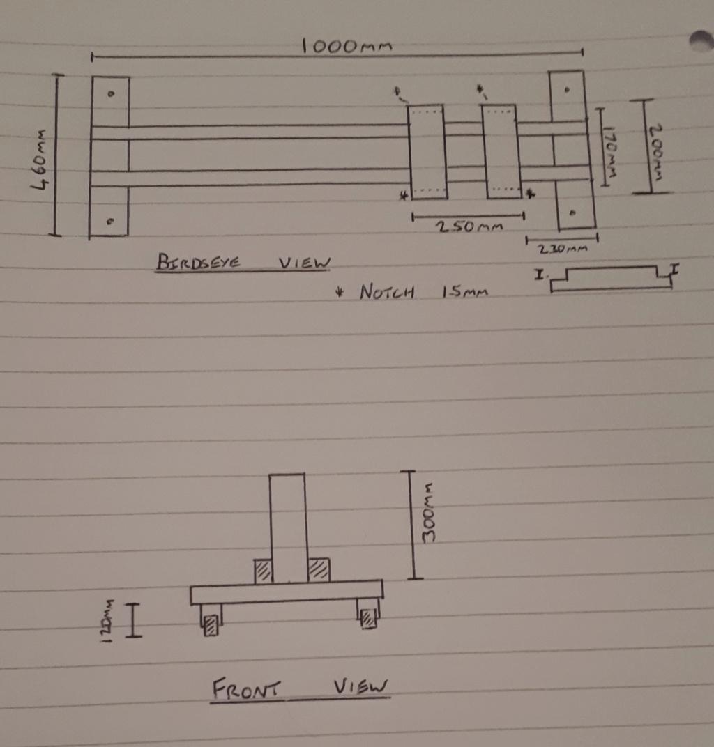 Boiler dimensions & Boiler tips Trolle10