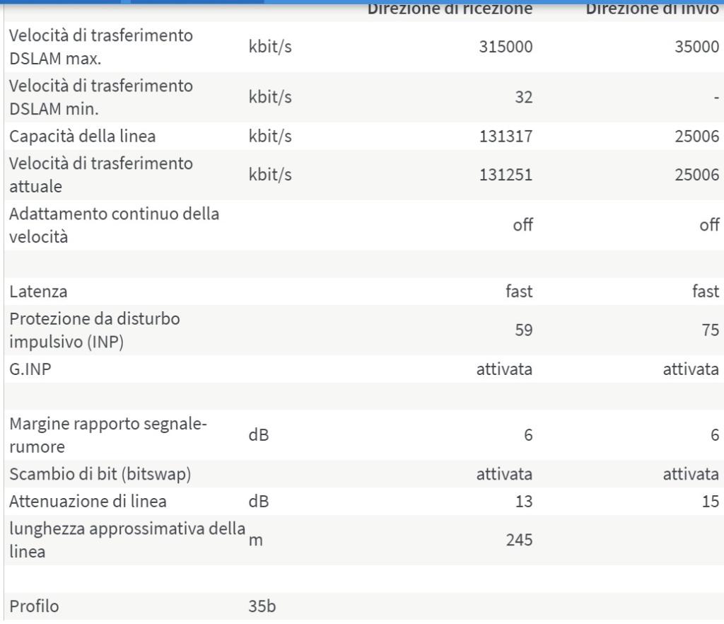 Problema Strano con cavi di collegamento (Fastweb 200/30 FTTC) Fritz 7590 759010