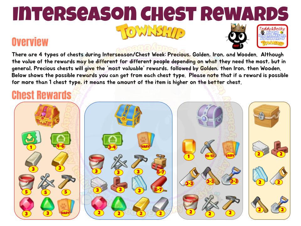 Interseasonal Week Chest Rewards Bbea7110
