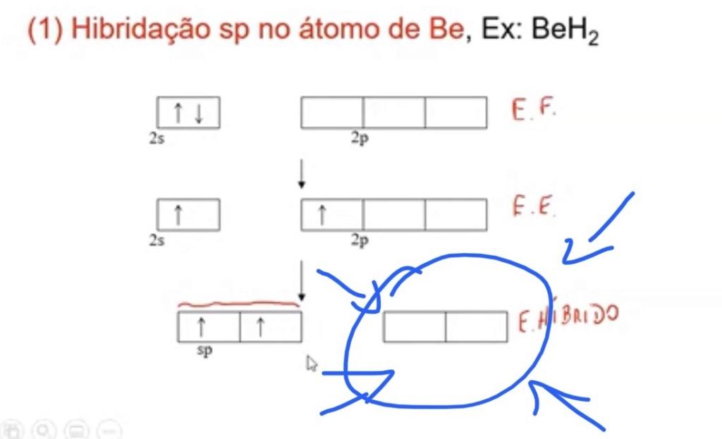 Hibridação do Berílio, dúvida sobre ligação covalente C59eeb10