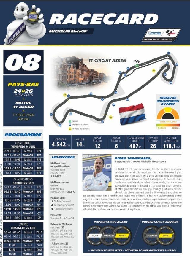 Racecard GP Assen Motogp  Screen15