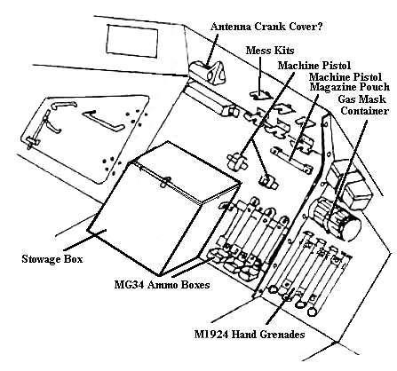Recherche info interieur Sdkfz 223 222-3110