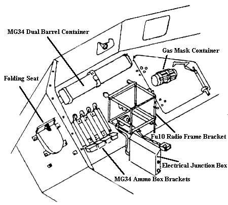 Recherche info interieur Sdkfz 223 222-3210
