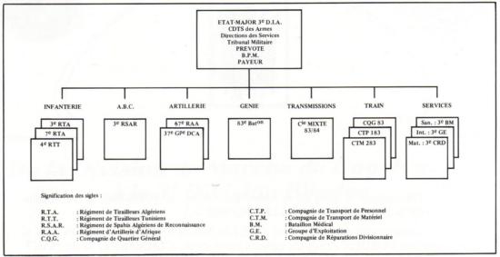 Jeep Prévoté - Page 3 Compos10