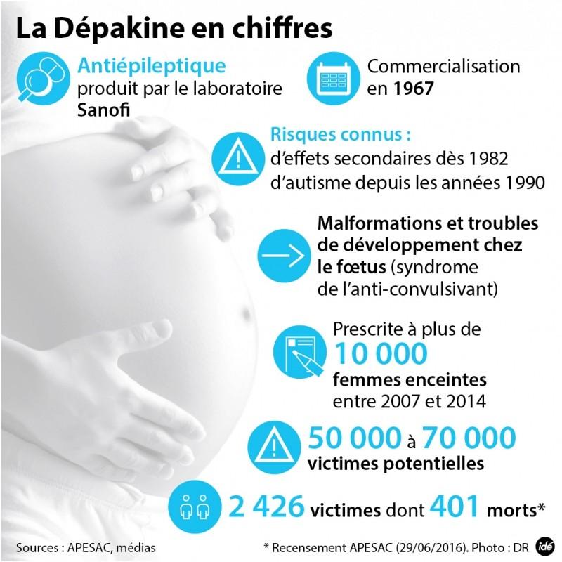Scandale sanitaire : 10 000 femmes enceintes auraient pris de la Dépakine 13783110