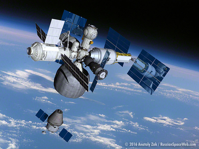 Le projet de station orbitale russe ROS 14670410