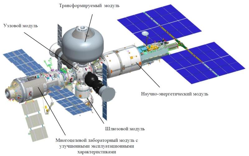 Le projet de station orbitale russe ROS Sans_t12