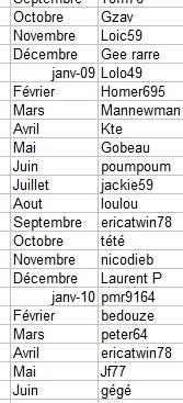 DTMX du mois!! - Page 5 112