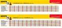 Fiche travaux et déviations sur les lignes Twisto - Page 5 14_rou10
