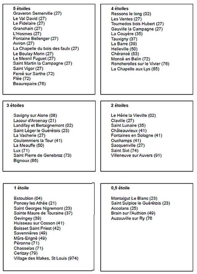 EVENEMENTS AUTOUR DE L'ASTRONOMIE Villes11