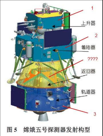[Préparatif] Sonde Lunaire CE-5 (Retour Echantillon) - Page 6 Ce-5_a11