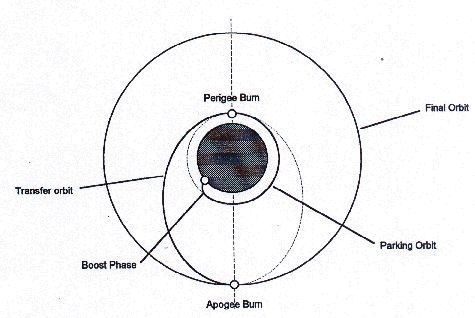 Proton-M (EchoStar 21) - 8 Juin 2017 Lancem12