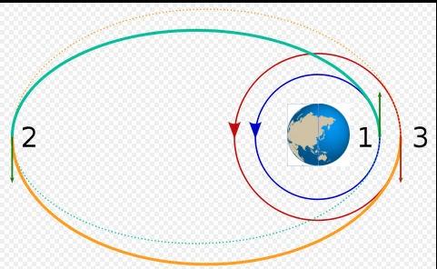 Proton-M (EchoStar 21) - 8 Juin 2017 Lancem14