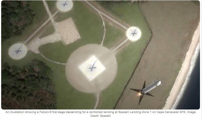 [SpaceX] Actualités et développements de la Falcon Heavy - Page 4 Landin10