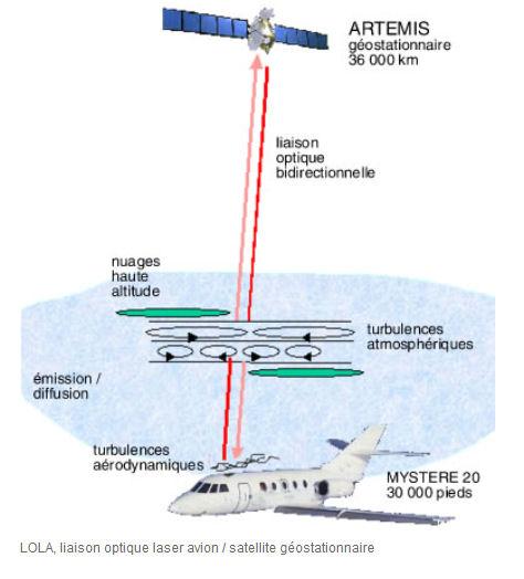 CZ-2D (QSS, LX-1, ³Cat-2) - 15.08.2016 - Page 3 Onera_10