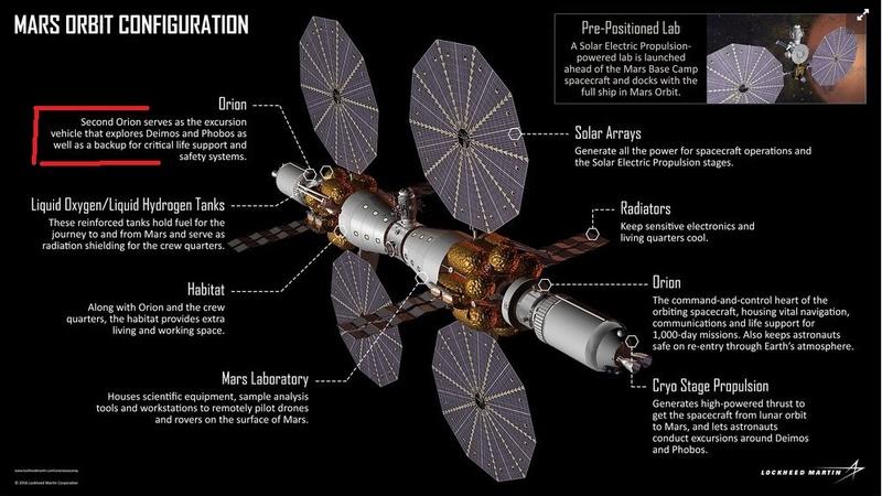 Poursuite du développement d'Orion - Page 38 Statio10