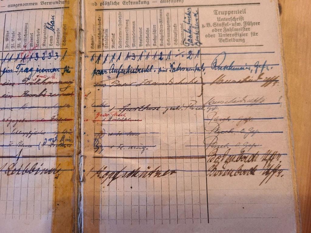 [Besoin d'informations] Soldbuch Luftwaffe Nachtjagdgeschwader 5 Photo_70