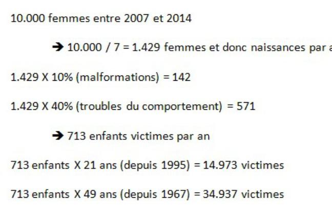 Scandale sanitaire : 10 000 femmes enceintes auraient pris de la Dépakine 648x4198