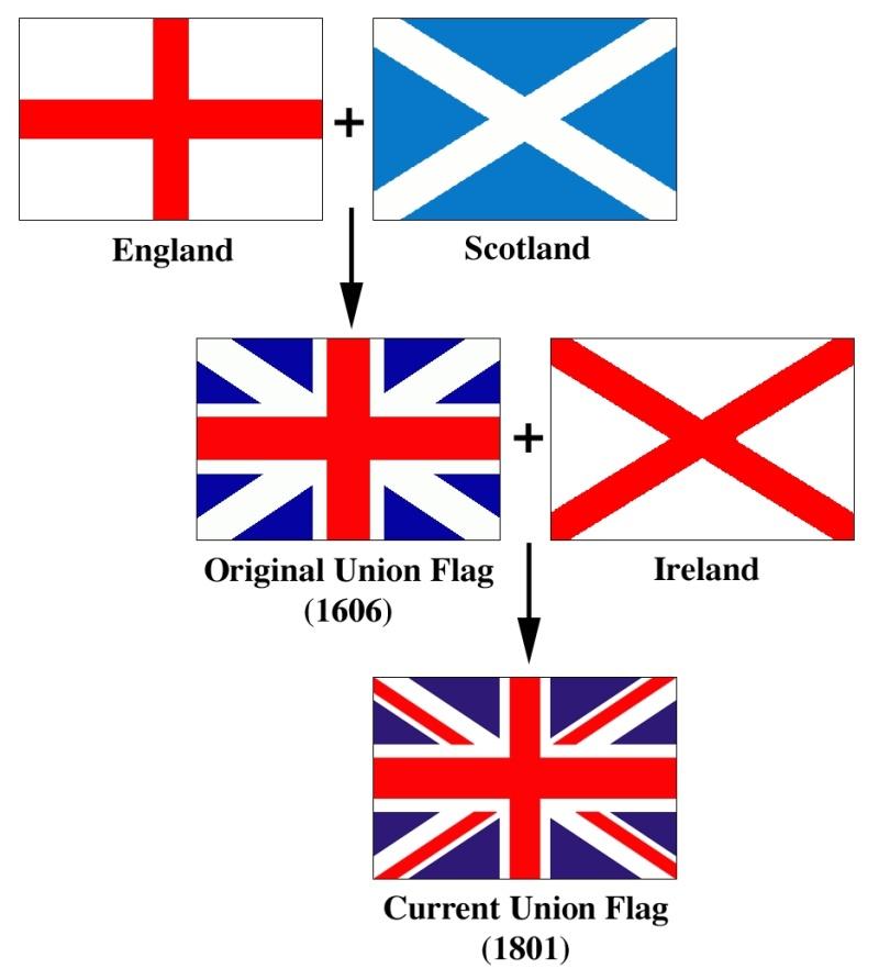 drapeau anglais Uj210