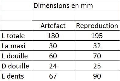 foëne de pêche a 3 dents d'après artefact de Chalons-sur-Saône Dimens10