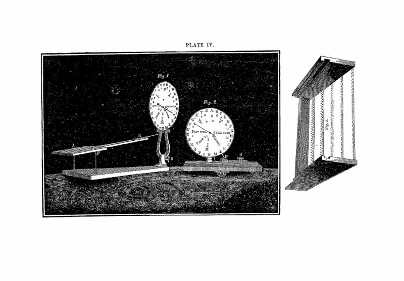 Professor Hare's Spiritual Telegraph Harepl14