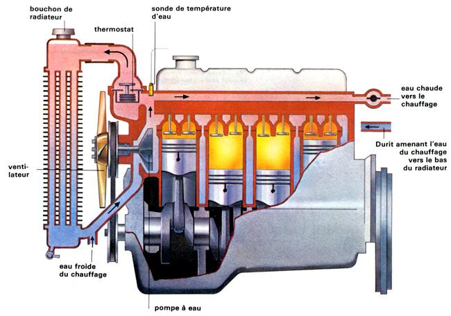 Apprentissage de la mécanique automobile (stages, ressources) 00_ref10