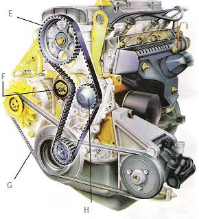 Apprentissage de la mécanique automobile (stages, ressources) Distri10