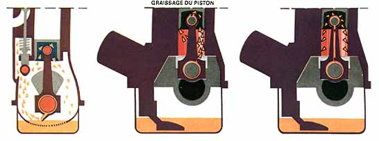 Apprentissage de la mécanique automobile (stages, ressources) Graiss10