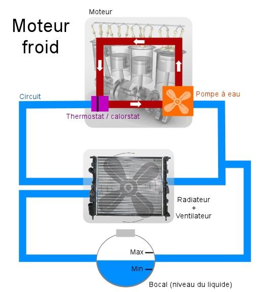 Apprentissage de la mécanique automobile (stages, ressources) Refroi10