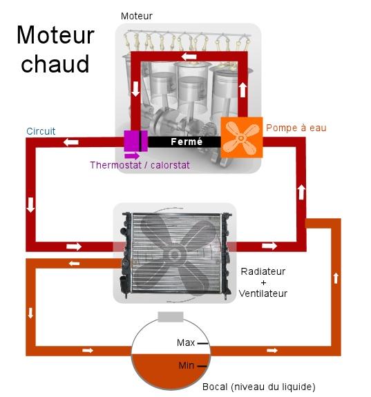 Apprentissage de la mécanique automobile (stages, ressources) Refroi11