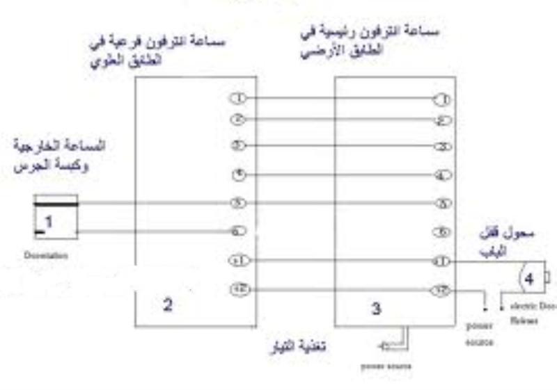 طريقة توصيل الأنترفون بشكل مختصر  انترفون من نوع كومكس - صفحة 2 Ououus10