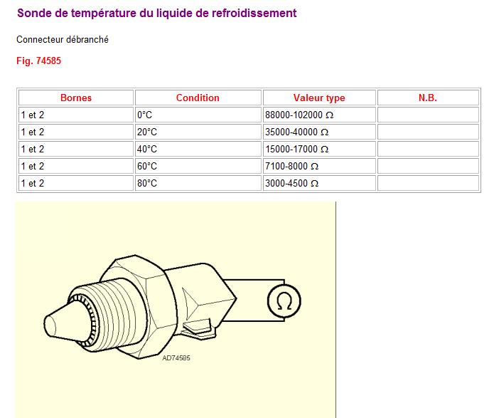 [ Ford mondeo 1,8TD an 1999 ] Problème de refroidissement moteur  Sonde_10